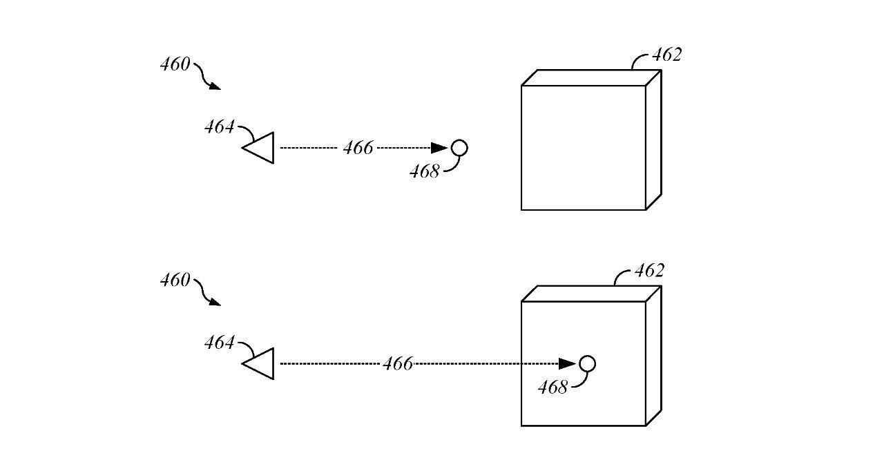 جزئیات ثبت اختراع کاوش در اعماق مختلف تمرکز چشم بر روی یک شی